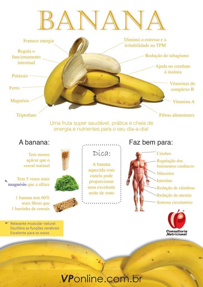 Bora comer Banana?